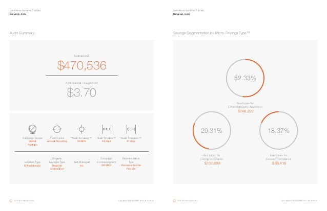 Audit Summary Audit Savings Audit Savings / Square Foot $470,536 $3.70 Landlord Type Entrepreneurial Property Manager Type...