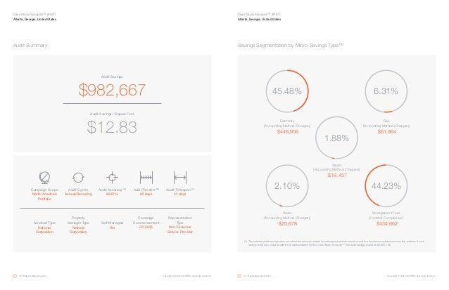 Audit Summary Audit Savings Audit Savings / Square Foot $982,667 $12.83 Landlord Type National Corporation Property Manage...