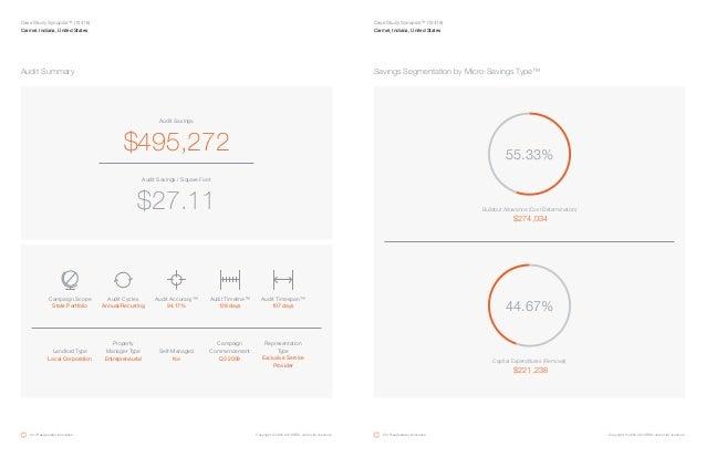 Savings Segmentation by Micro-Savings Type™Audit Summary Audit Savings Audit Savings / Square Foot $495,272 $27.11 Landlor...