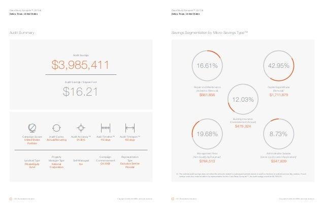 Savings Segmentation by Micro-Savings Type™Audit Summary Audit Savings Audit Savings / Square Foot $3,985,411 $16.21 Landl...