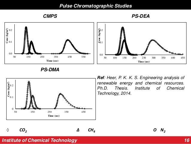 chem 16 ps Chem eng unit 8 & 9 - chemical engineering 111 unit 8 & 9 petroleum processing & polymers petro chem eng unit 16 暂无评价 8页 免费 chem eng unit 17 暂无评价.