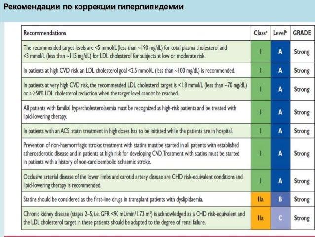 статины препараты названия цены