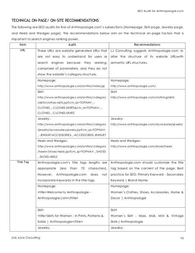 ANTHROPOLOGIE.COM - SEARCH ENGINE OPTIMIZATION AUDIT slideshare - 웹