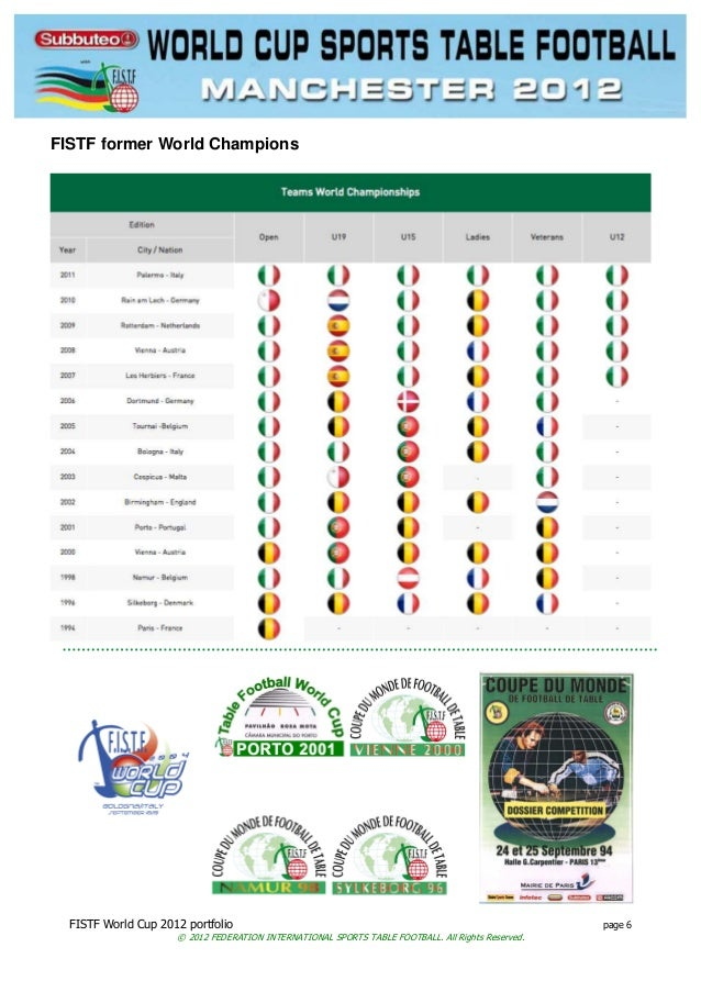 FISTF World Cup 2012 portfolio page 6 © 2012 FEDERATION INTERNATIONAL SPORTS TABLE FOOTBALL. All Rights Reserved. FISTF fo...