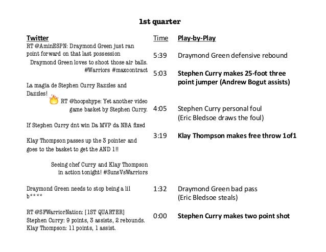 2nd quarter    Twi(er      Draymond Green is an idiot. #Warriors  RT @Rusty_SFChron: For those of you wondering, And...