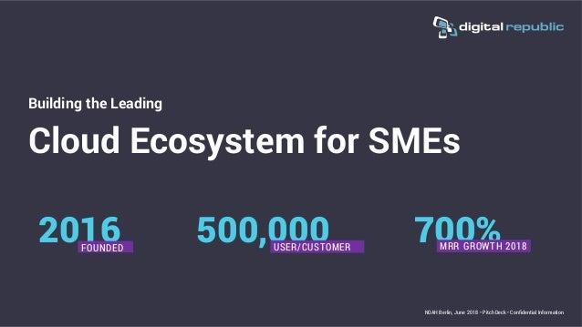 NOAH Berlin, June 2018 • Pitch Deck • Confidential Information Building the Leading Cloud Ecosystem for SMEs 2016 500,000U...