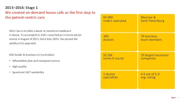 2015–2016: Stage 1 We created on-demand house calls as the first step to the patient-centric care 12 DOC+ has in its DNA a...