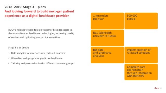 2018–2019: Stage 3 – plans And looking forward to build next-gen patient experience as a digital healthcare provider 14 DO...