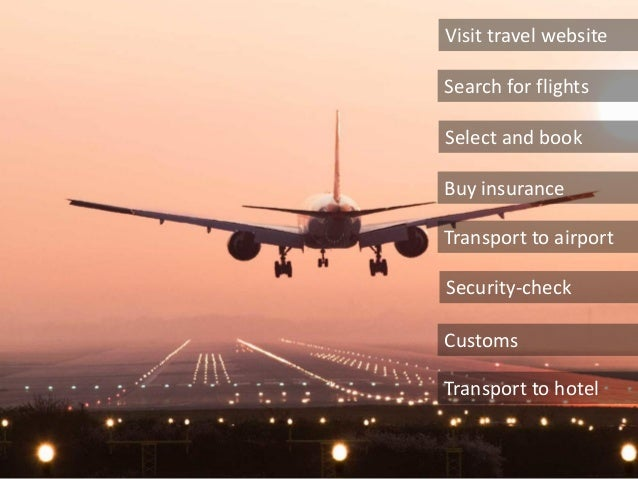 Visit travel website Search for flights Select and book Buy insurance Transport to airport Security-check Customs Transpor...