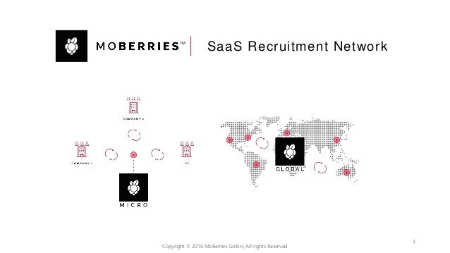 SaaS Recruitment Network TM 1 Copyright © 2016 MoBerries GmbH, All rights Reserved