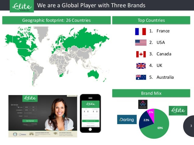 1. France 2. USA 3. Canada 4. UK 5. Australia 3 We are a Global Player with Three Brands Geographic footprint: 26 Countrie...