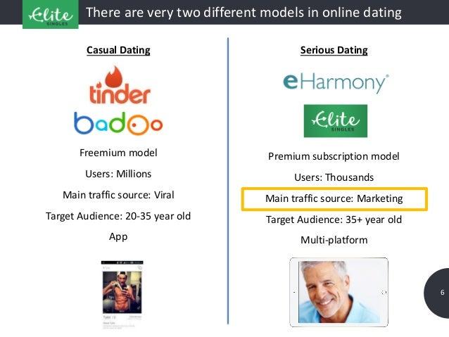 humoristisk online dating profileksempler