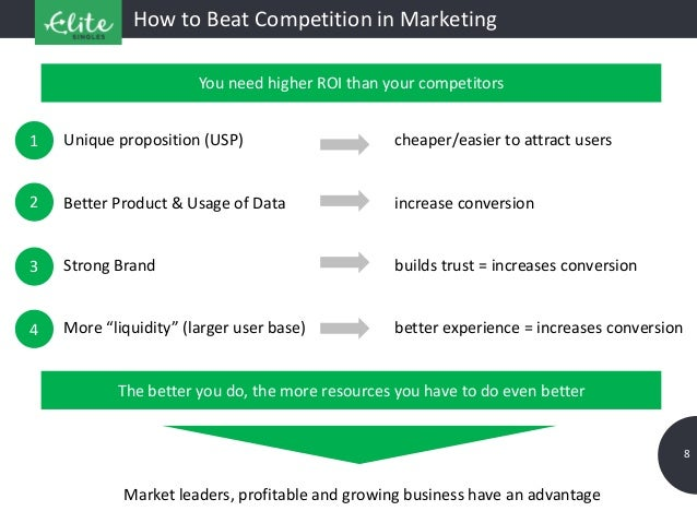 8 How to Beat Competition in Marketing 2 3 4 You need higher ROI than your competitors Unique proposition (USP) cheaper/ea...