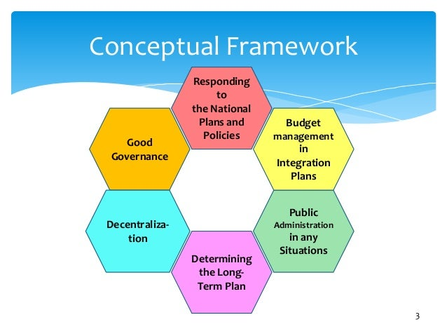 budgeting system Budgetary contol system in service organisation - free download as pdf file (pdf) or read online for free.