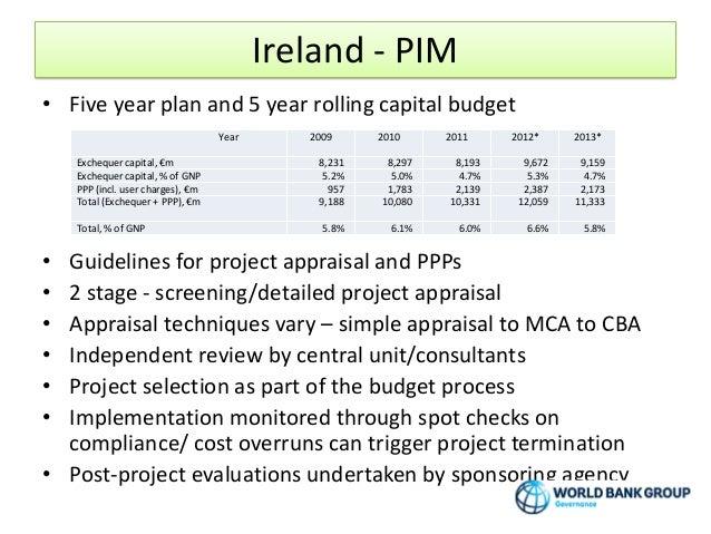 The World Bank S Framework For Assessing Pim Systems