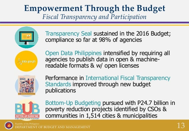 fiscal management in the philippines Department of budget and management  the department of budget and management of the republic of the philippines  efforts on deepening fiscal.