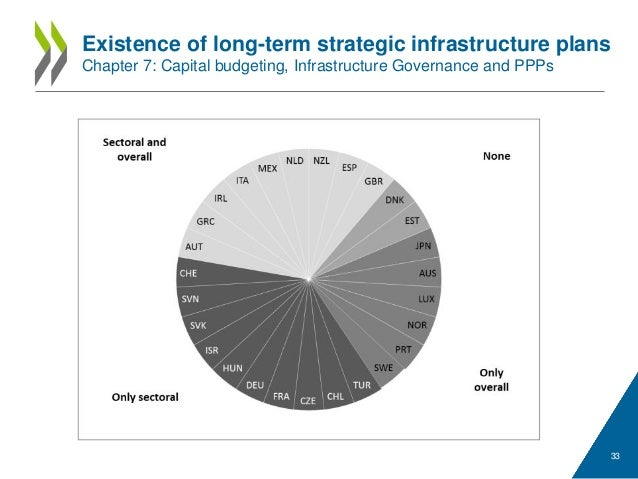 OECD Budgeting Outlook - Ronnie DOWNES, OECD