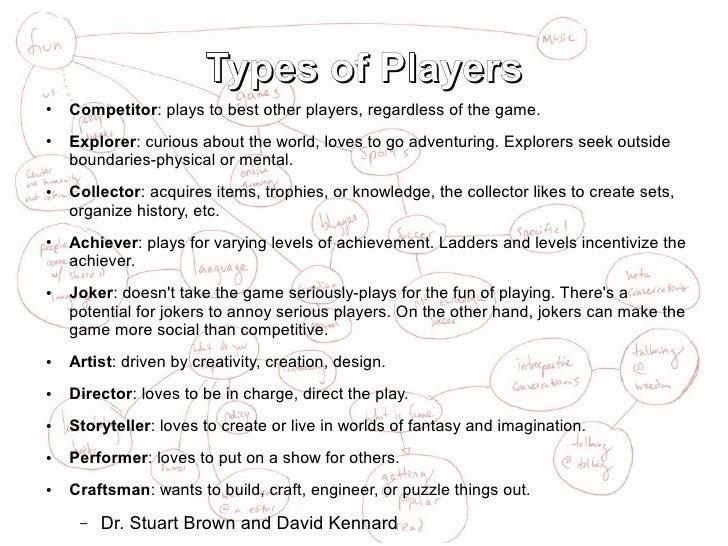 game design workshop fullerton tracy swain chris