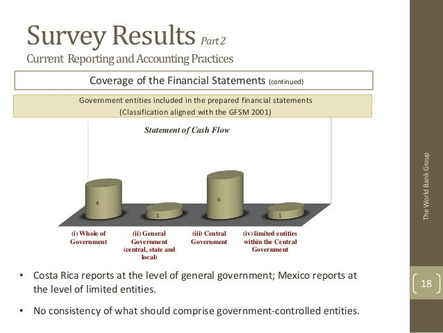 the financial reporting in the usa The prospect of international financial reporting standards (ifrs) being fully adopted in the united states in the near future are growing less likely, as th.