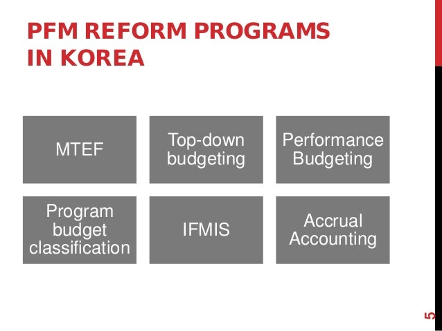 Assessing the Past Decade of the Korean Performance