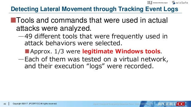 Pursue the Attackers – Identify and Investigate Lateral