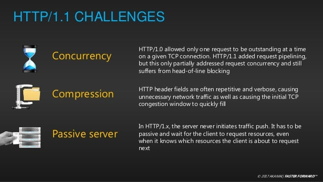 Passive Fingerprinting of HTTP/2 Clients by Ory Segal