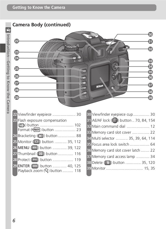 D100 Guide