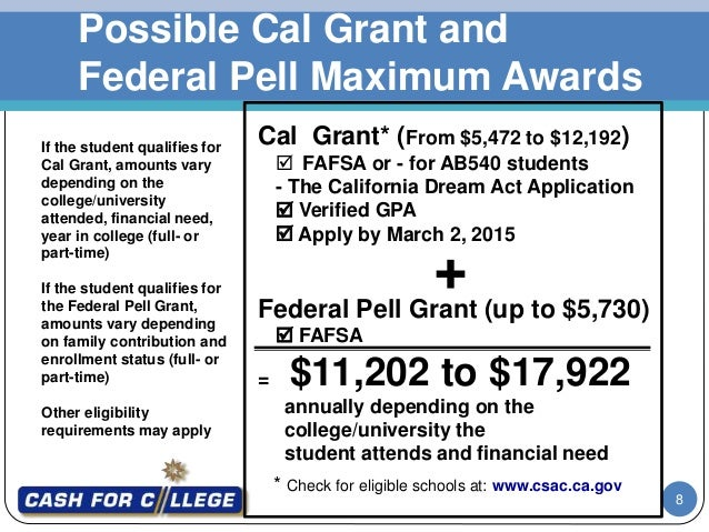 8. Possible Cal Grant ...