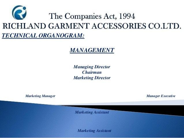 TECHNICAL ORGANOGRAM: MANAGEMENT Managing Director Chairman Marketing Director Marketing Manager Manager Executive Marketi...