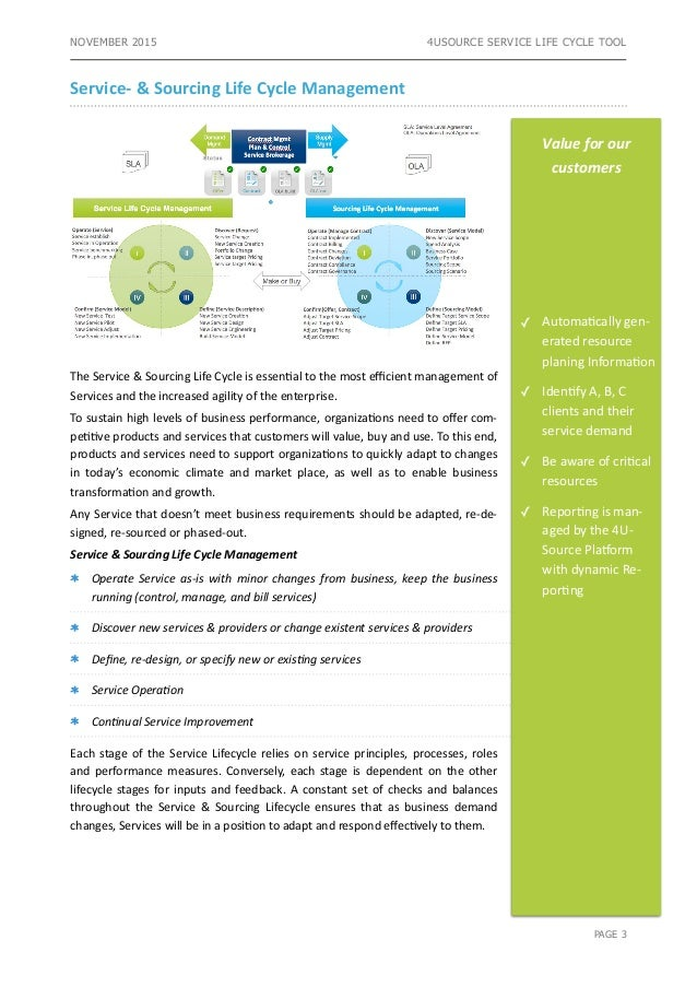D 151120 4_u_source_product_v062 kopie Slide 3