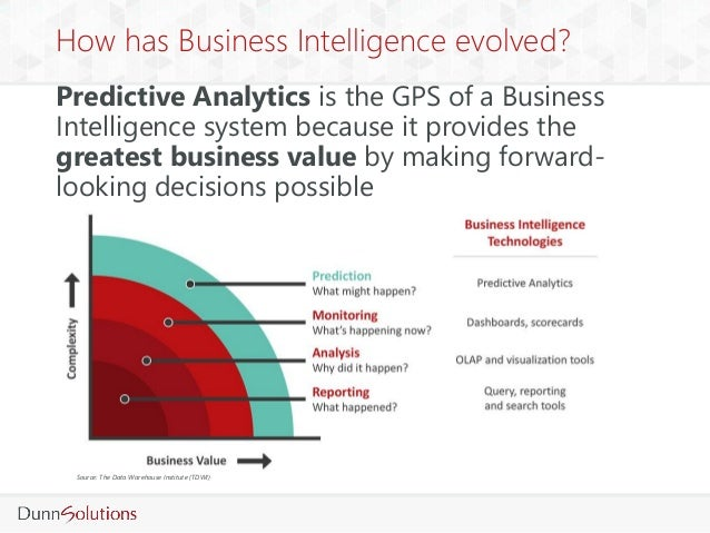 predicitve analytics Highly successful businesses know that the rules have changed no longer can they rely solely on their product or service to grow they must leverage their data (financial, customer support, web interactions, etc) to better understand their customers and learn from the collective experiences of their organizations to remain competitive.