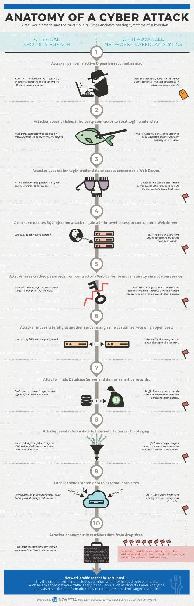 AofaCA infographic_v2