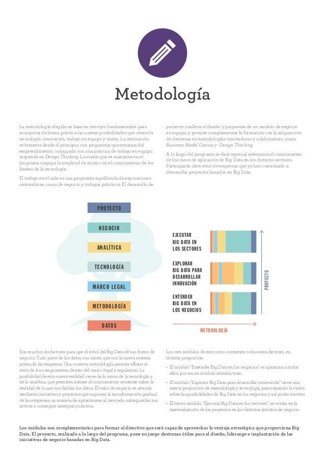 Metodología La metodología elegida se basa en tres ejes fundamentales para incorporar de forma práctica las nuevas posibil...