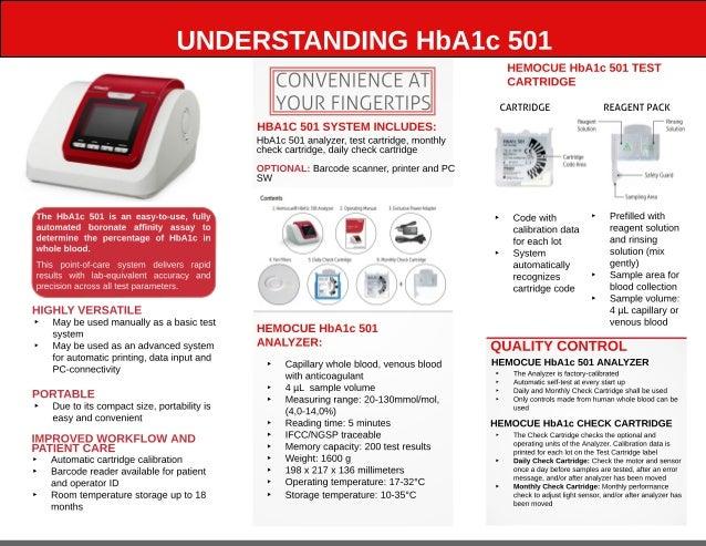 Hemocue Hba1c