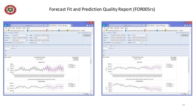 forecasting techniques essay The significance of demand forecasting is shown in the following points: i fulfilling objectives: implies that every business unit starts with certain pre-decided.
