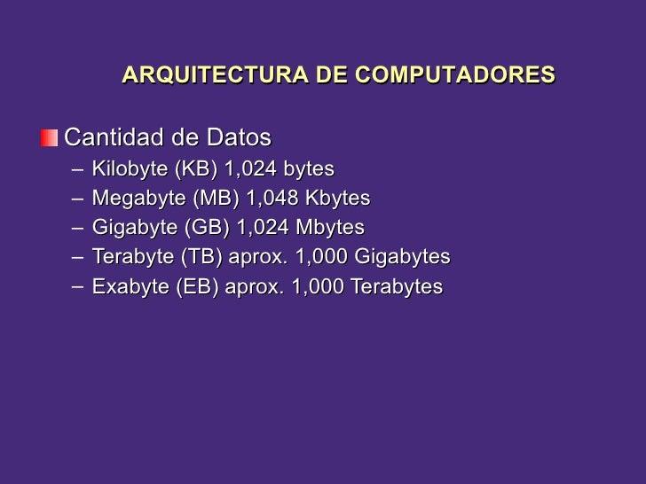 <ul><li>Cantidad de Datos </li></ul><ul><ul><li>Kilobyte (KB) 1,024 bytes </li></ul></ul><ul><ul><li>Megabyte (MB) 1,048 K...