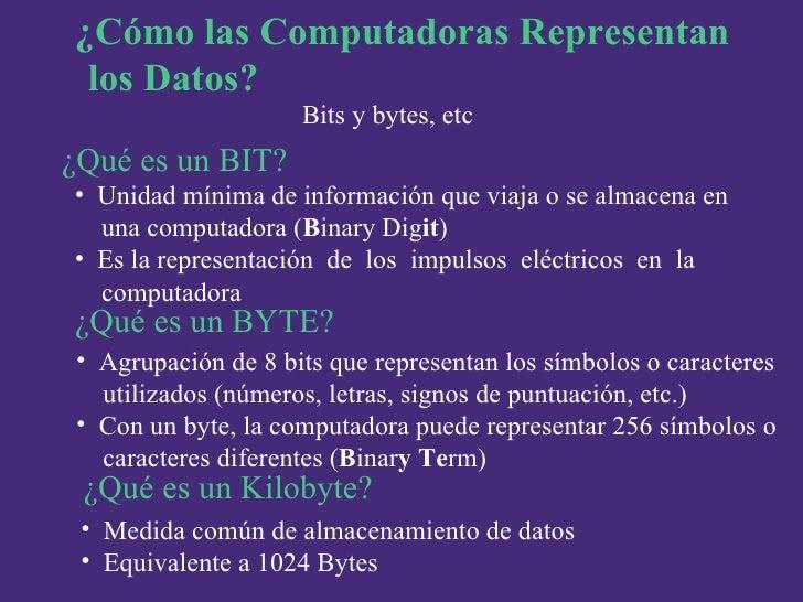Bits y bytes, etc ¿Qué es un BIT? ¿Qué es un BYTE? ¿ Cómo las Computadoras Representan los Datos? <ul><li>Unidad mínima de...