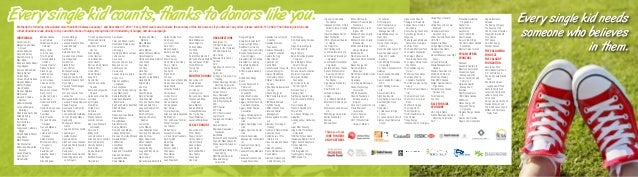 Donor list Donor list DONOR LISTING Every single kid counts, thanks to donors like you. We thank the following who donated...