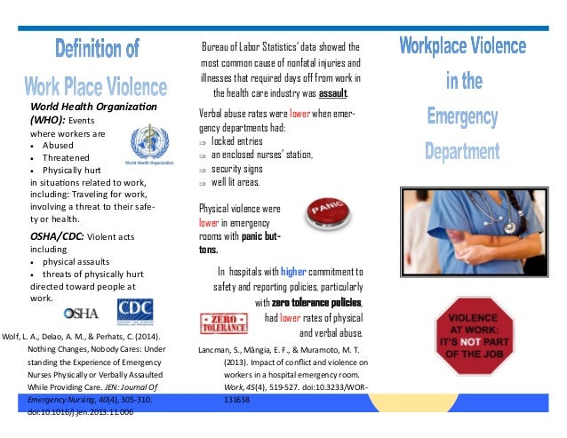 A systematic review of the literature: workplace violence ...