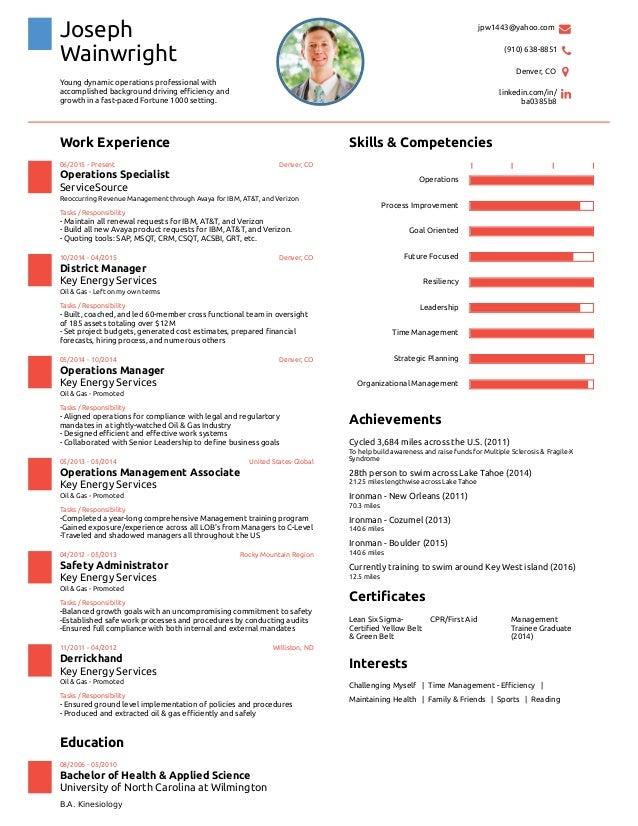 Resume-Wainwright R