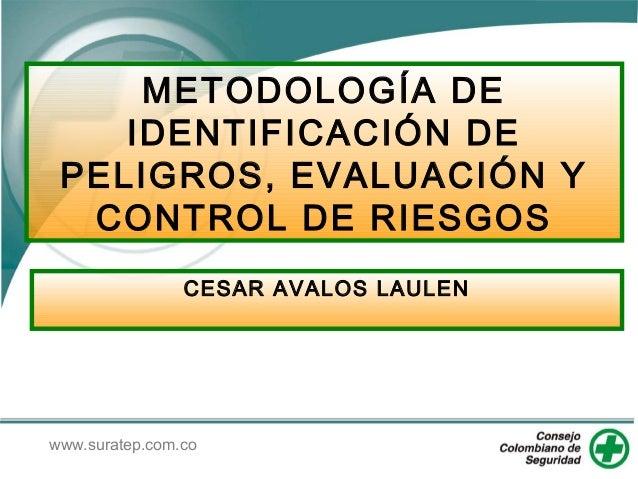 Resultado de imagen para METODOLOGÍA DE IDENTIFICACIÓN DE PELIGROS, EVALUACIÓN Y CONTROL DE RIESGOS