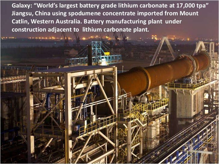 Lithium Supply How Much Can The Market Digest