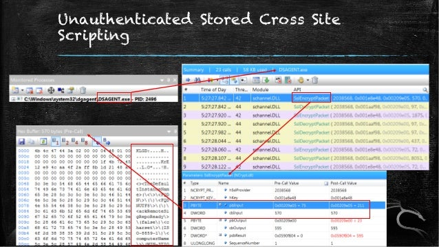 Unauthenticated Stored Cross Site Scripting