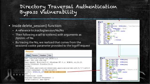 Directory Traversal Authentication Bypass Vulnerability ▪ Inside delete_session() function: – A reference to /var/log/sess...