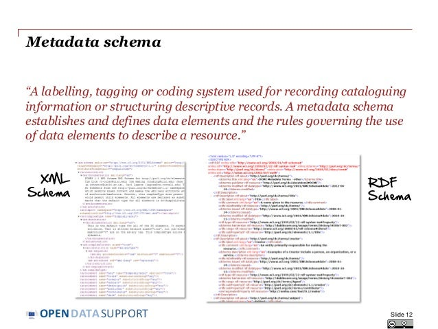 """DATASUPPORTOPEN Metadata schema """"A labelling, tagging or coding system used for recording cataloguing information or struc..."""