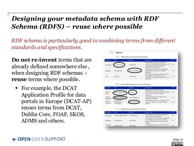 DATASUPPORTOPEN Designing your metadata schema with RDF Schema (RDFS) – reuse where possible RDF schema is particularly go...