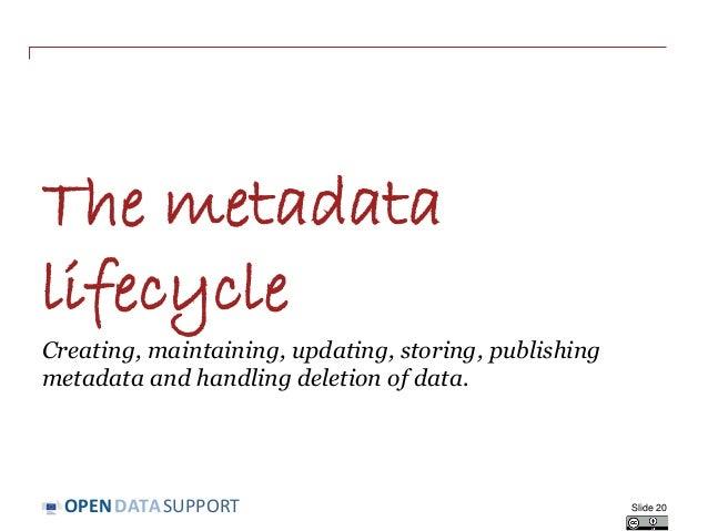 DATASUPPORTOPEN The metadata lifecycle Creating, maintaining, updating, storing, publishing metadata and handling deletion...