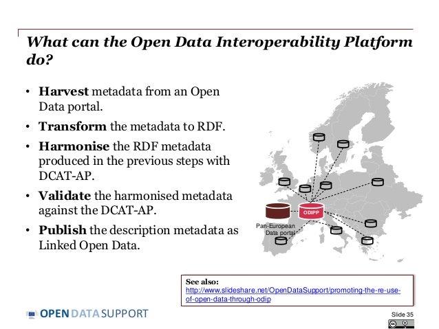 DATASUPPORTOPEN What can the Open Data Interoperability Platform do? • Harvest metadata from an Open Data portal. • Transf...