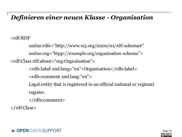 """DATASUPPORTOPEN Definieren einer neuen Klasse - Organisation <rdf:RDF xmlns:rdfs=""""http://www.w3.org/2000/01/rdf-schema#"""" x..."""