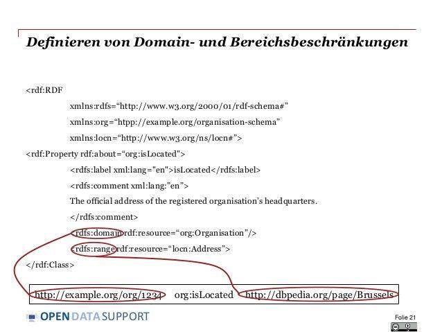 """DATASUPPORTOPEN Definieren von Domain- und Bereichsbeschränkungen <rdf:RDF xmlns:rdfs=""""http://www.w3.org/2000/01/rdf-schem..."""